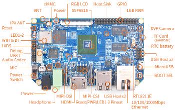 Octa-core Cortex-A53 hacker SBC sells for $60 – <CONTENT /> v 6